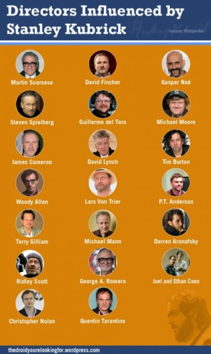 Directores influidos por Stanley Kubrick