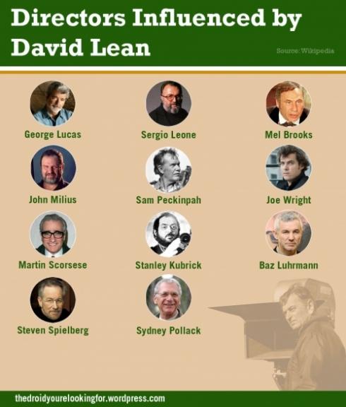 Directores influidos por David Lean