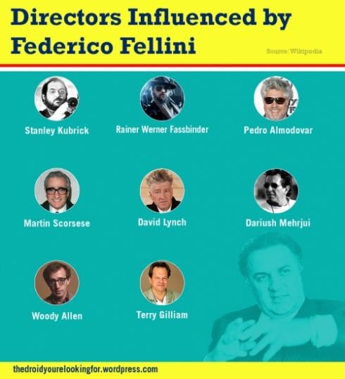 Directores influidos por Federico Fellini