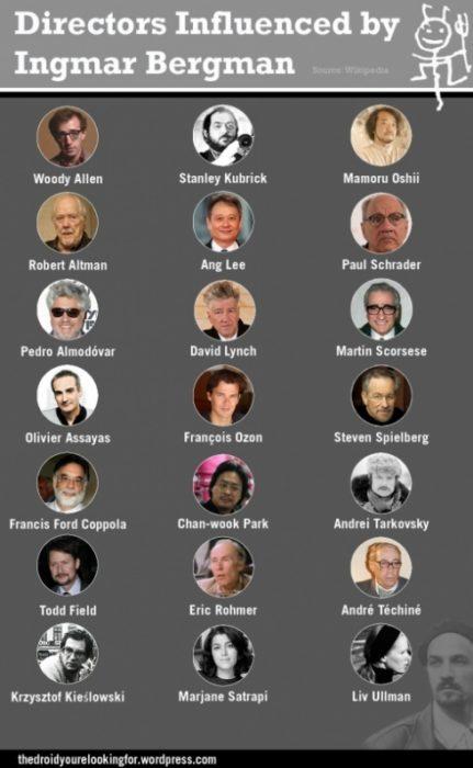 Directores influidos por Ingmar Bergman