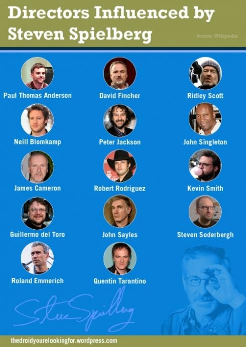 Directores influidos por Steven Spielberg