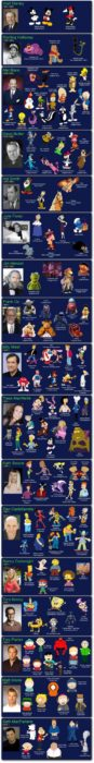 Los dobladores de los personajes de animación