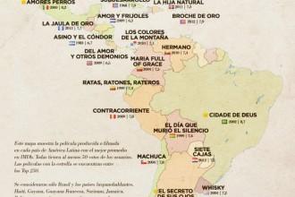 Las mejores películas latinoamericanas
